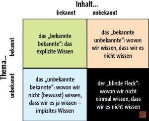 Grafik (c) Claus Faber